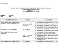 Download Kisi-Kisi UPKBN Pondok Pesantren Salafiyah Tingkat ULA Tahun 2018
