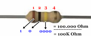 Cara Menghitung Resistor 100.000 Ohm / 100K