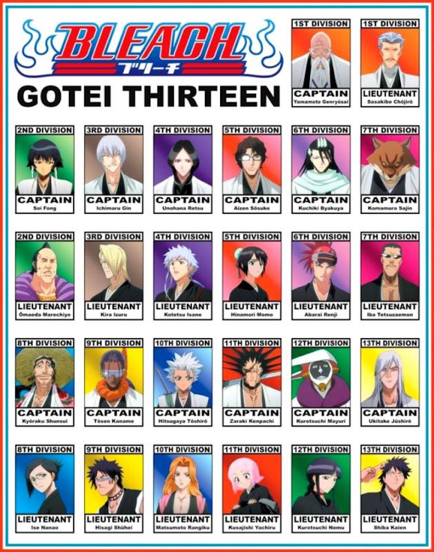 Bleach Girl Character Names   Wallpapers Warrior