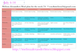 21 day fix, lose weight, beachbody, clean eating, shakeology, meal plan