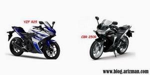 CBR250R-YZFR25