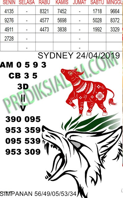 dadumaster Code Syair Sydney