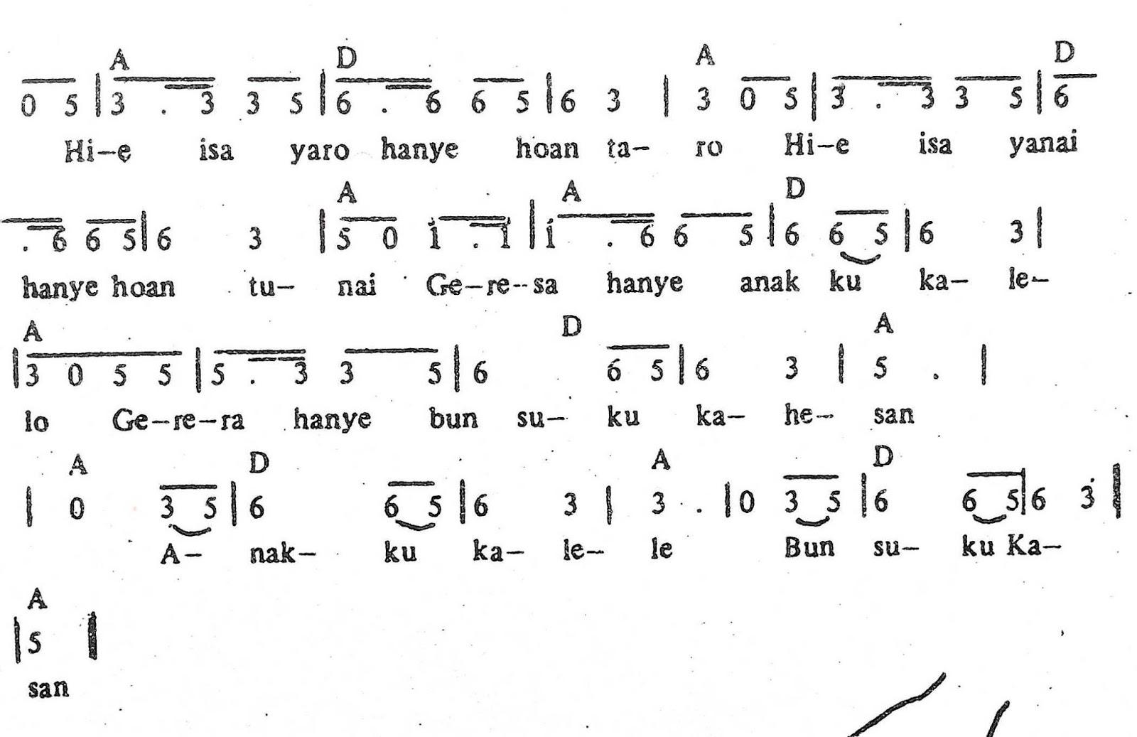 Chord & Arti Lirik Lagu Kalimantan Tengah: Naluya + Not Angka