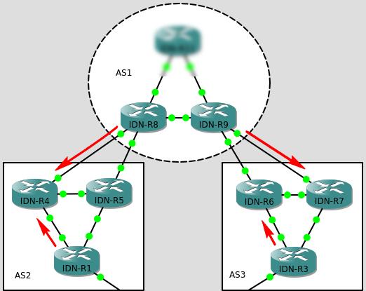 Lab  16 Superlab Mikrotik - Catatan Belajar