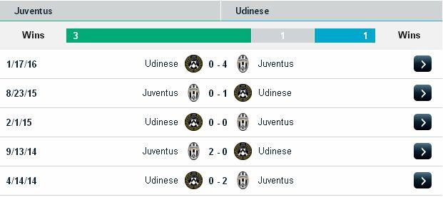 [Image: Juventus2.jpg]