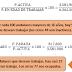 ACTIVIDAD RESUELTA 1. La desviación del mercado andaluz (cálculo tasas de actividad y desempleo)