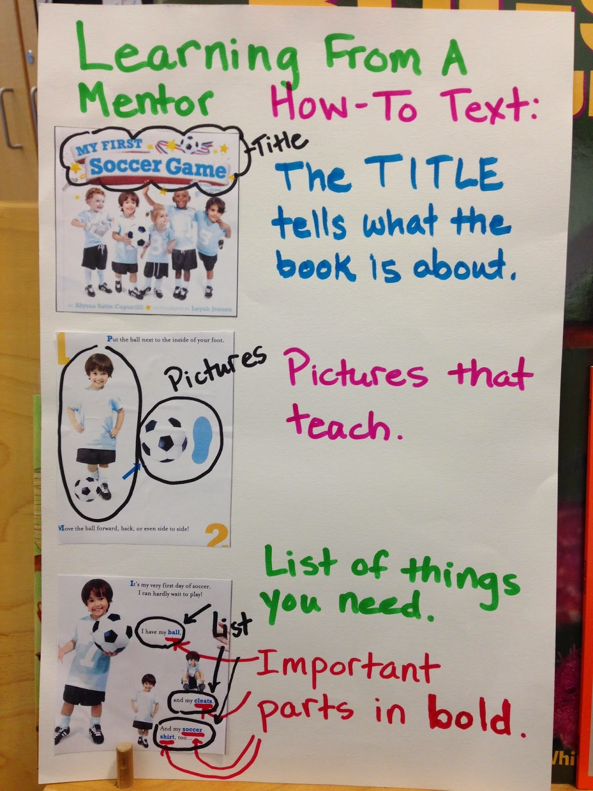 Kindergarten Milestones How To Writing