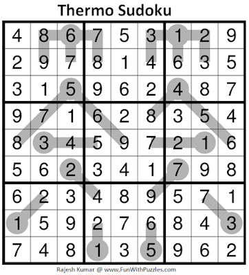 Answer of Thermometer Sudoku Puzzle (Fun With Sudoku #385)