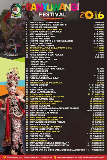 Jadwal Banyuwangi Festival 2016.