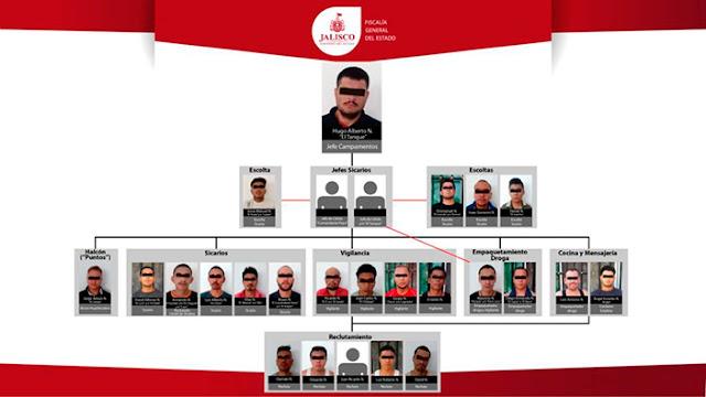 Al CJNG le tumban 19 integrantes en Puerto Vallarta