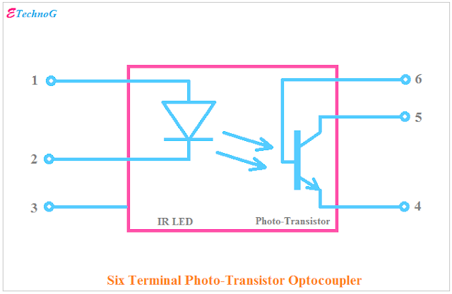 Photo-Transistor Optocoupler, Optocoupler Types and Applications