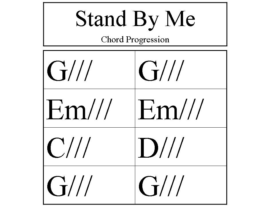 blagmusic stand by me chord progression in g. Black Bedroom Furniture Sets. Home Design Ideas
