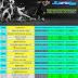 Jadwal Pertandingan Bola, Prediksi Bola, Prediksi Parlay Tanggal 12 - 13 November 2018