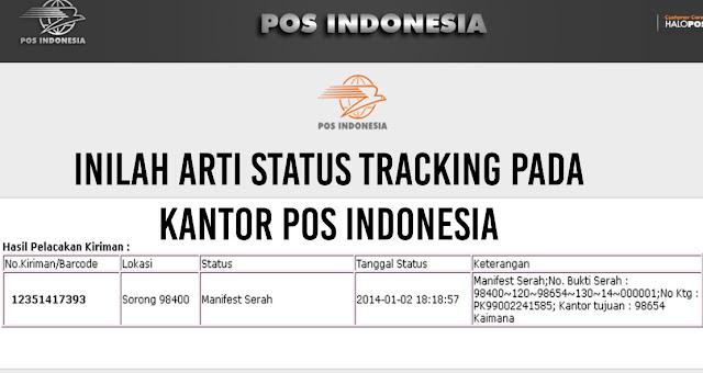 Inilah Arti Status Tracking pada kantor Pos Indonesia