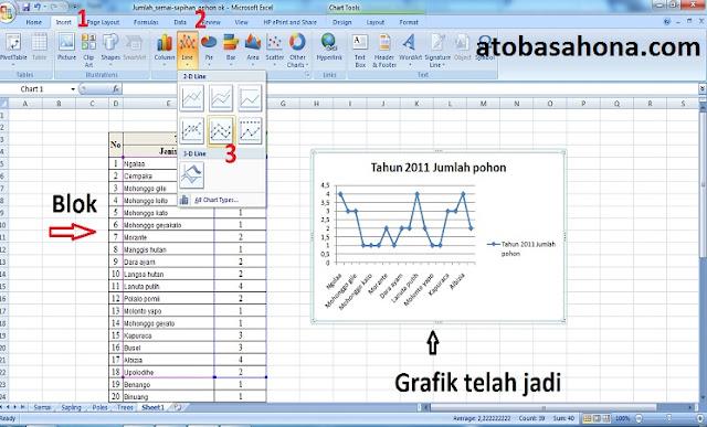 Cara Membuat, Mengatur, Mengubah dan Memodifikasi Grafik di Excel ( Panduan Lengkap)