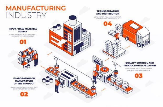 Perbedaan Antara Agile vs Lean Manufacturing