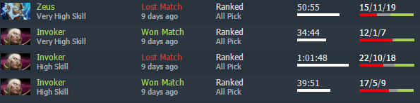 Normal matchmaking mmr