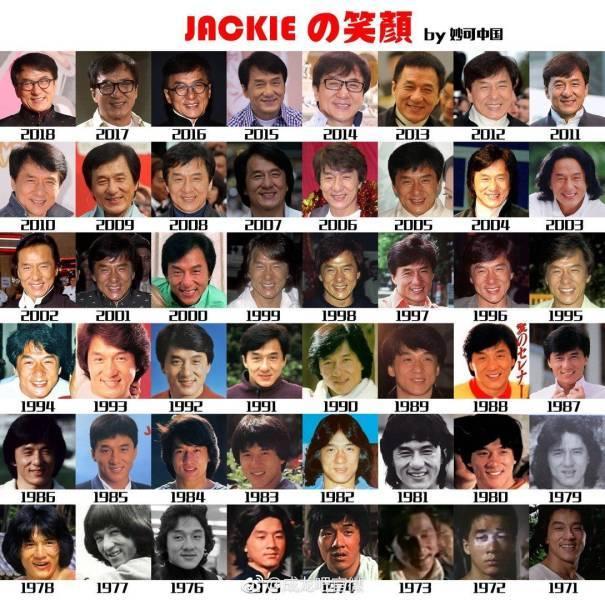Jackie Chan de 1971 a 2018