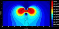 http://thefragmentationparadox.blogspot.pt/2014/03/electromagnetic-fields-emf-in-high_16.html