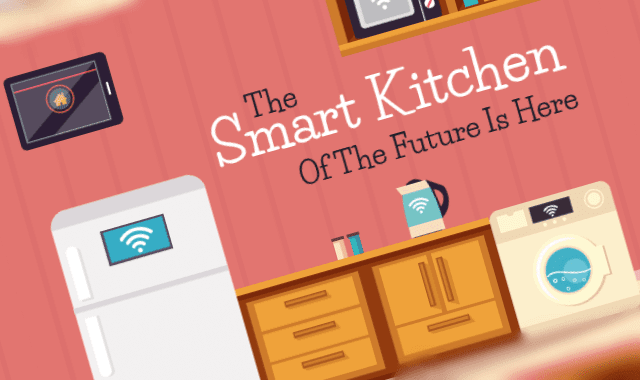 The Smart Kitchen of the Future is Here