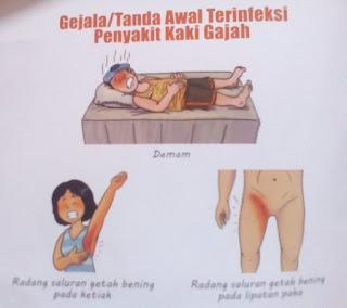 Gejala/tanda awal sampai kronis dari penyakit kaki gajah