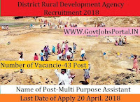 District Rural Development Agency Recruitment 2018- 43 Multi Purpose Assistant