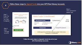 Cara Deposit dan Pencairan dari akun MT5 Binary.com