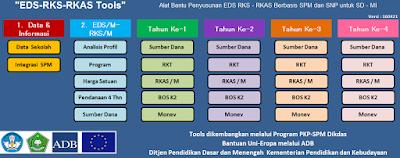 Aplikasi pembuatan RKS