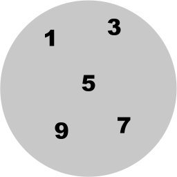 Fazendo operaes com conjuntos s faz quem sabe a diagrama de venn euler representando um conjunto ccuart Choice Image