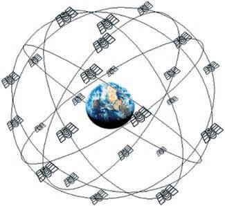 Shémas Electroniques: Un récepteur GPS série