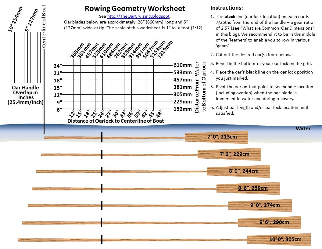 Oar Cruising Rowing Geometry