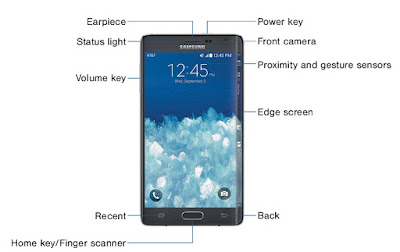 Front View of Samsung Galaxy Note Edge