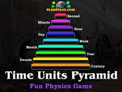 Time Units Pyramid