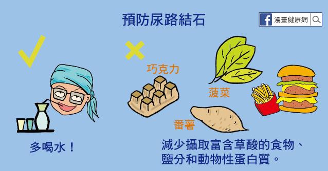 尿路結石容易復發要好好預防