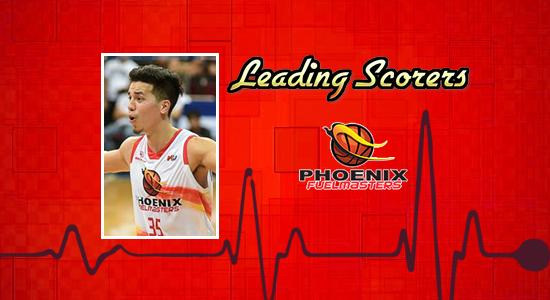 List of Phoenix Fuelmasters leading scorers 2017-2018 PBA Philippine Cup