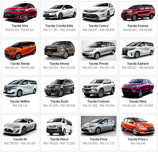 Senarai Harga Terkini Kenderaan Toyota Baru Di Malaysia