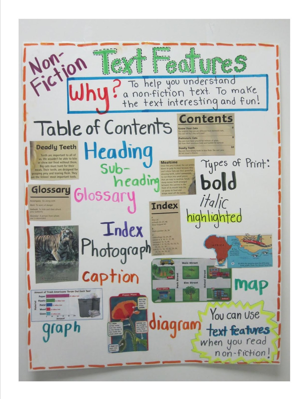 Worksheets Expository Text Features jennifers teaching tools learning about non fiction text features features