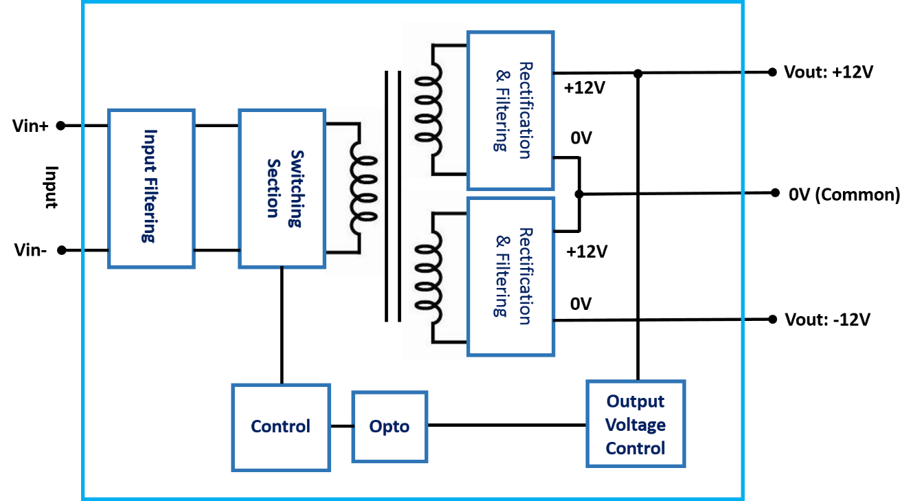 line output converter wiring diagram dual output transformer wiring diagram power topics for power supply users: 2018