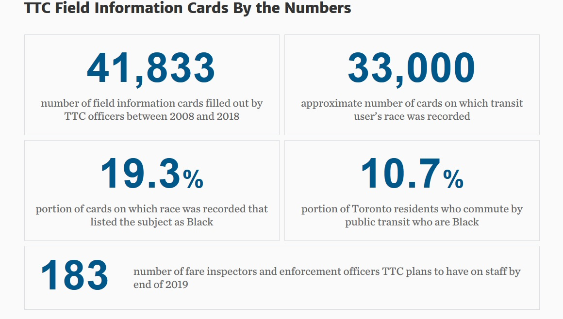 Toronto\u0027s News Toronto TTC collected over 40,000 records on riders