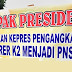 TERBARU... Soal Peluang Honorer K2 Diangkat Jadi PNS, Begini Penjelasan Badan Legislatif (Baleg) DPR