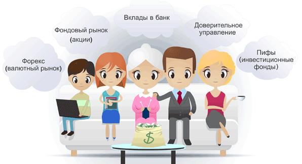 Куда вложить сумму 100000 рублей? Разбор способов