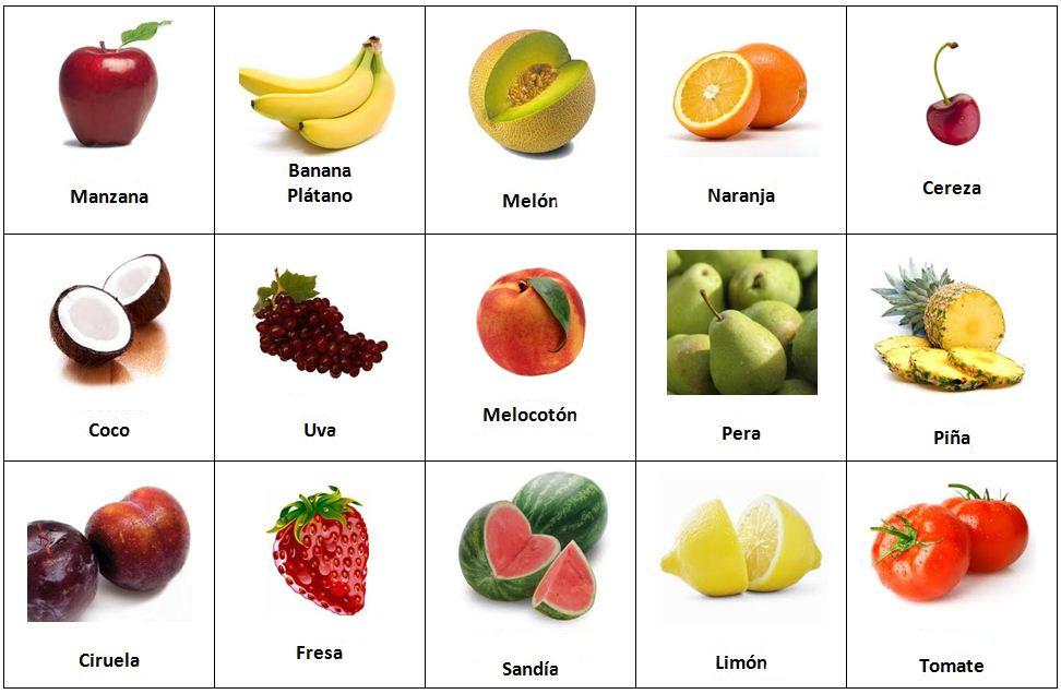 Recursos tic para educaci n infantil vocabulario las for Las comidas en frances
