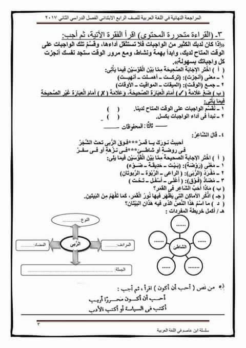 مجموعة اختبارات المراجعة النهائية لغة عربية للصف الرابع ...