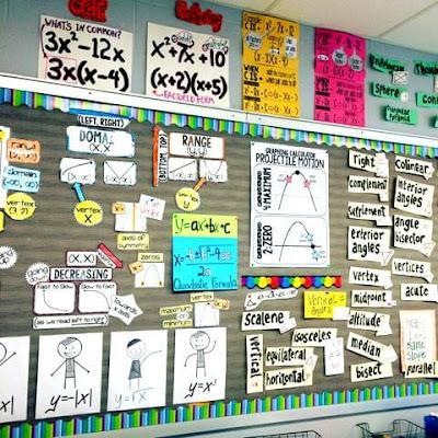 side view of my algebra 2 word wall