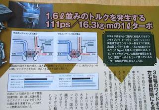 バレーノの1.0Lターボエンジンは111PS、16.3kgm