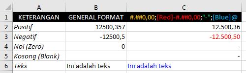 Cara penulisan kode custom format pada excel