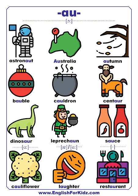 Vowel digraph AU words with pictures - phonics sounds chart