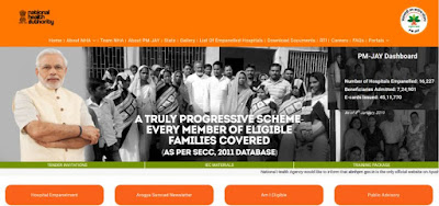 Ayushman Bharat – National Health Protection Mission (AB-NHPM) pmjay.gov.in