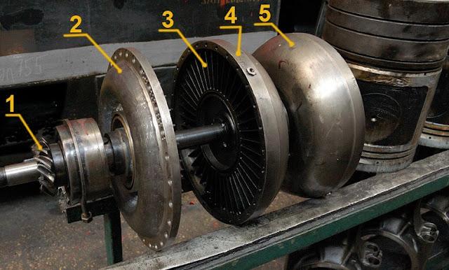 fluid coupling parts