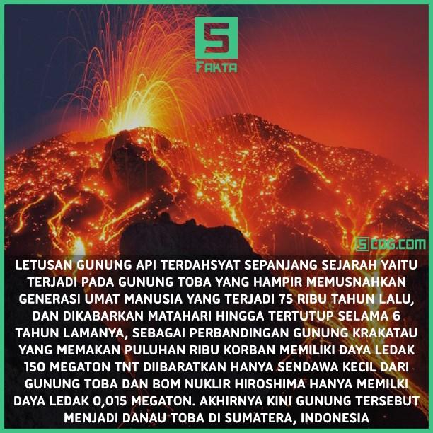Letusan Gunung Api Terbesar Dan Terdahsyat Sepanjang Sejarah 5cog